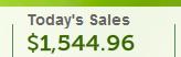 today's sales $1544